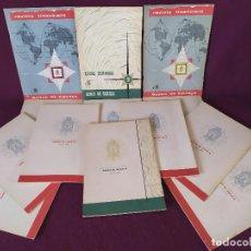 Coleccionismo de Revistas y Periódicos: LOTE DE 13 NÚMEROS DE LA REVISTA FINANCIERA, BANCO DE VIZCAYA, 1950 - 60´S. Lote 282185818