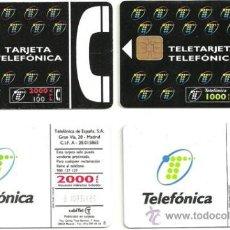 Tarjetas telefónicas de colección: DOS TARJETAS DE TELEFÓNICA DE MAYO DEL AÑO 1995. Lote 35209859