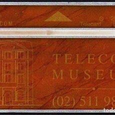 Tarjetas telefónicas de colección: TARJETA TELEFONICA USADA DE BELGICA AÑO 1.994. Lote 212855227