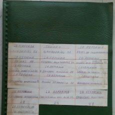 Vitolas de colección: LOTE DE VITOLAS ANTIGUAS VARIADAS. Lote 59671609