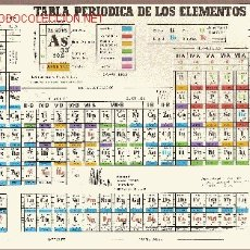Tabla propiedades peridicas de los elementos comprar documentos tabla peridica de los elementos 1988 urtaz Gallery