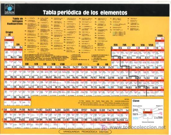 Tabla periodica distein grande comprar en todocoleccion 20259364 tabla periodica distein grande urtaz Image collections
