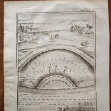Coleccionismo: LITOGRAFIA RETRANCHEMENT DANS LA DEFENSE ET PASSAGE DUNE RIVIERE. Lote 34267666