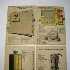 Coleccionismo: MECANICA DEL AUTOMOVIL - LOTE 4 LAMINAS ARTICULADAS. Lote 38382709