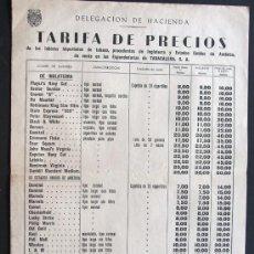 Coleccionismo: CARTEL TARIFA PRECIOS / TABACO IMPORTACION / ESTADOS UNIDOS / INGLATERRA / TABACALERA 1962. Lote 198633308