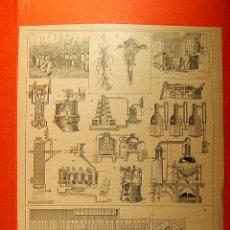 Coleccionismo: AZUCAR : RECOLECCION- LAVADOR- CORTARRAÍCES DIFUSION CAIL- PRENSA KLUSEMANN-E.GRACIA- GRABADO - 94 …. Lote 254270585