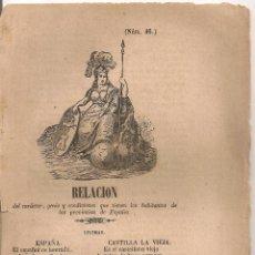 Coleccionismo: RELACION DEL CARACTER, GENIO Y CONDICIONES QUE TIENEN LOS HABITANTES DE LAS PROVINCIAS DE ESPAÑA.XIX. Lote 44738685