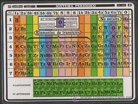 Tabla periodica de los elementos y tabla de las comprar documentos tabla periodica de los elementos y tabla de las propiedades periodicas de los elementos tablaper 1 urtaz Image collections