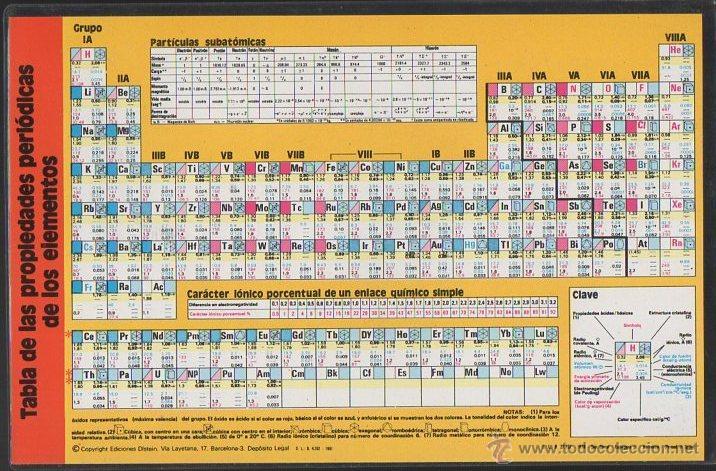 Tabla periodica de los elementos y tabla de las comprar documentos coleccionismo tabla periodica de los elementos y tabla de las propiedades periodicas de los elementos urtaz Image collections