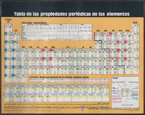 Tabla periodica de los elementos y tabla de las comprar documentos tabla periodica de los elementos y tabla de las propiedades periodicas de los elementos tablaper 3 urtaz Image collections