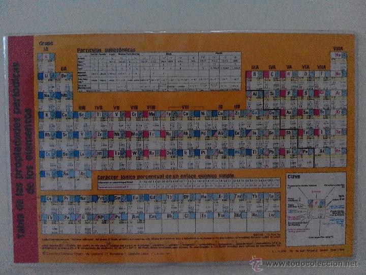 Tabla periodica plastificada antigua timun mas comprar en tabla periodica plastificada antigua timun mas1979 urtaz Image collections