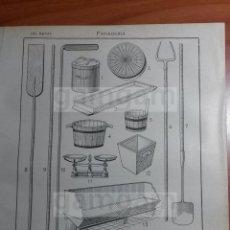 Coleccionismo: LAMINA - PANADERIA PANADERO -AÑO 1912- 24.5 X 15,5 CM (REF BD) TRABAJO , HERRAMIENTAS Y MAQUINAS . Lote 56164952