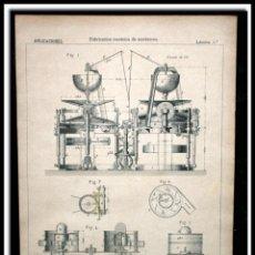 Coleccionismo: 1887 - FABRICACION MECANICA DE SOMBREROS - LÁMINA GRABADA - ORIGINAL . Lote 56869116