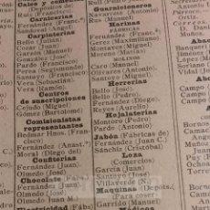 Coleccionismo: CABRA DEL SANTO CRISTO CAMBIL CAMPILLO DE ARENAS CARCHEL, AÑO 1925 (REFIM) ( CARCHELEJO *CONSULTAR*). Lote 58556336