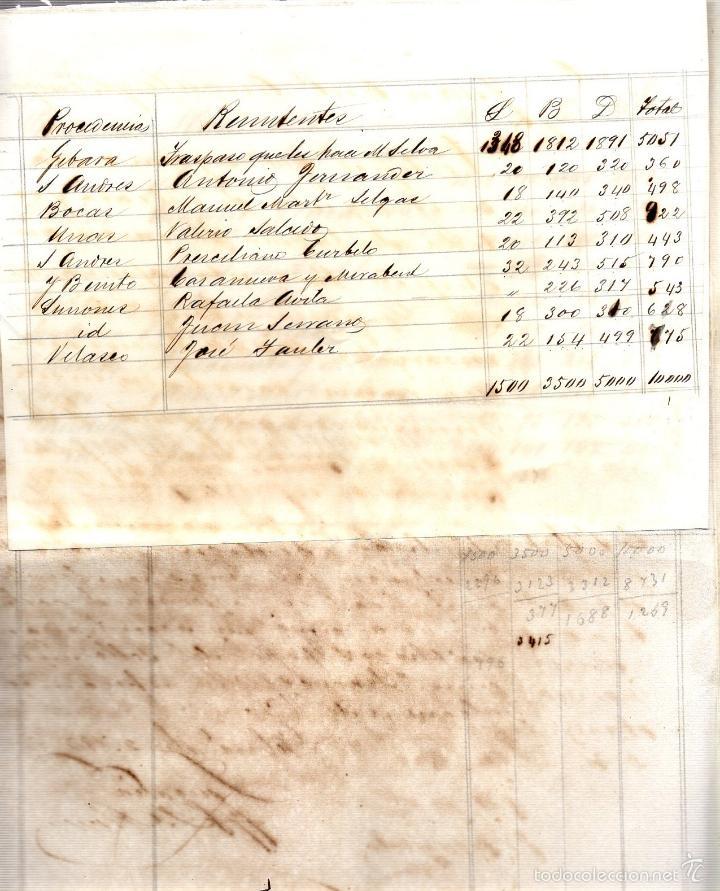 Coleccionismo: GIBARA, CUBA. 1892. LONGORIA Y COMPAÑIA. TRASLADO DE TABACO A SANTANDER CON CERTIFICADO DE E/S. - Foto 2 - 58618750