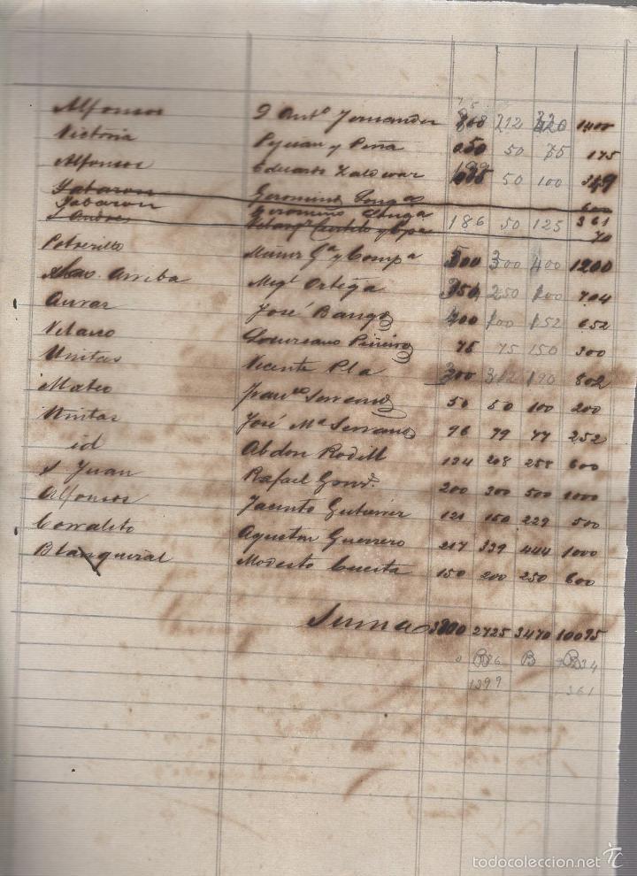 Coleccionismo: GIBARA, CUBA. 1892. CIA. ARRENDATARIA TABACO MADRID. LONGORIA Y COMPAÑIA. CERTIFICADO DE PROCEDENCIA - Foto 3 - 58618821