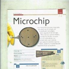 Coleccionismo: MICROCHIP: SON 4 PAGINAS Y . Lote 72117917