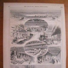 Coleccionismo: FASES EN LOS TRABAJOS EN LA FÁBRICA CARNÍCOLA DE FRAY BENTOS (URUGUAY, AMÉRICA DEL SUR), 1881. Lote 78237157