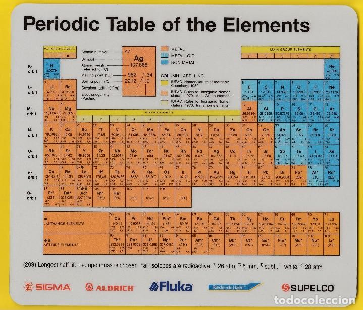 alfombrilla ordenador tabla periodica elementos sigma aldrich fluka supelco riedel de haen ingles - Tabla Periodica De Ingles