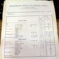 Coleccionismo: SEVILLA, 1863, TARIFA PRECIOS DE VENTA DE TABACO, 22X31 CMS. Lote 91390400
