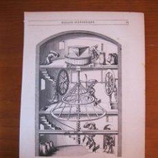 Coleccionismo: PLANO DEL INTERIOR DE UN MOLINO DEL SIGLO XVI, 1852.. Lote 98512695