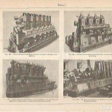 Coleccionismo: LAMINA ESPASA 5376: MODELOS DE MOTOR DIESEL. Lote 106344643