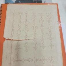 Coleccionismo: LÁMINA SIGLO XIX. Lote 109081083