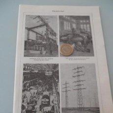 Coleccionismo: LÁMINA ESPASA - ZAP-14 - ELECTRICIDAD. Lote 117154135