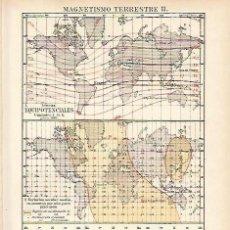 Coleccionismo: LAMINA ESPASA 3875: MAGNETISMO TERRESTRE (II). Lote 122562339