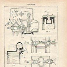 Coleccionismo: LAMINA ESPASA 27415: CILICDROS DE MOTOR DIESEL. Lote 125855244