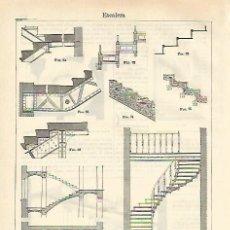 Coleccionismo: LAMINA ESPASA 16557: TIPOS DE ESCALERAS. Lote 133580094