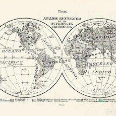 Coleccionismo: LAMINA ESPASA 30628: MAPA DE LA SUPERFICIE TERRESTRE. Lote 139015409