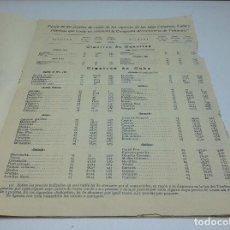 Coleccionismo: TARIFA DE PRECIOS DE VENTA CIGARROS CANARIAS - CUBA - FILIPINAS - COMP. ARRENDATARIA DE TABACOS. Lote 151484970