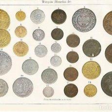 Coleccionismo: LAMINA ESPASA 31804: MONEDAS DE TURQUIA. Lote 156183145