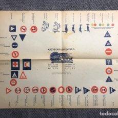 Coleccionismo: VALENCIA. FOLLETO GESTORIAS UNIDAS. AUTO ESCUELAS JORDA (H.1950?). Lote 156659606