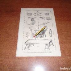 Coleccionismo: ANTIGUA LÁMINA 1908: CERERÍA. HERRAMIENTAS E INSTRUMENTOS.. Lote 164344702