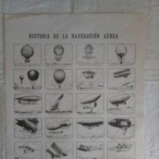 Coleccionismo: LAMINA - HISTORIA DE LA NAVEGACION AEREA - 31 X 43 CMS. Lote 195357920