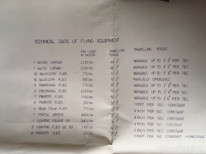 Coleccionismo: UNICO - PLANO SYDNEY OPERA HOUSE THEATRE - ARQUITECTURA - JØRN UTZON - 133x77cm - SIDNEY - Foto 5 - 167812213
