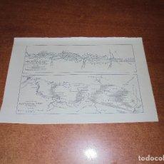 Coleccionismo: CANAL IMPERIAL DE ARAGÓN Y CANAL DE TAUSTE. PANTANO DEL EBRO EN REINOSA. CANAL DEL DUERO, QUINTANILL. Lote 168583072