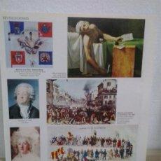Coleccionismo: LMV - LAMINA, REVOLUCIONES, 21X26 CM. Lote 171490897