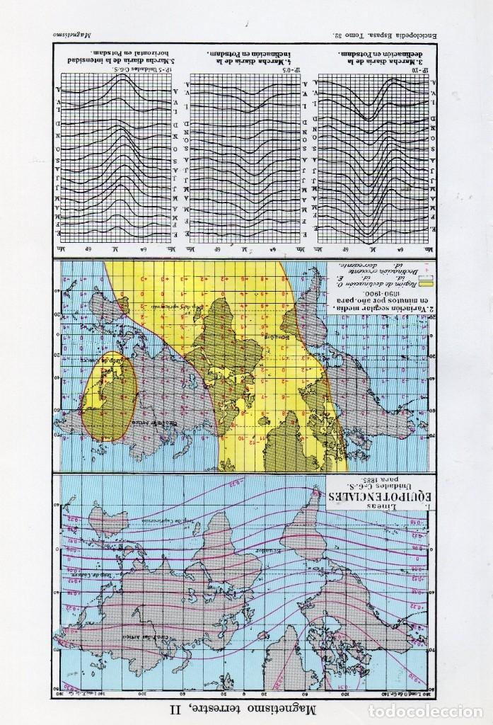 Coleccionismo: LÁMINAS ESPASA - MAGNETISMO TERRESTRE I Y II - Foto 2 - 175776552