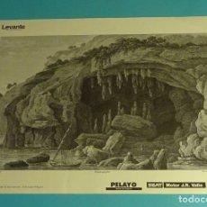 Coleccionismo: LÁMINA VISTA DEL CABO DE SAN ANTONIO. GRABADO DE LABORDE. EL REINO DE VALENCIA. Lote 180261762
