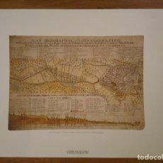 Coleccionismo: REPRODUCCIÓN PLANO Y CORTE FUENTE CONVENTO SANTA ANA, AGUSTINAS, SAN MATEO (CASTELLÓN), 1773. Lote 185984576