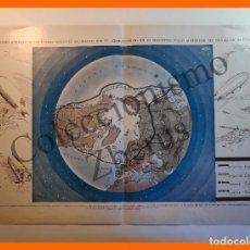 Coleccionismo: ITINERARIO DEL GRAF ZEPPELIN EN SU VUELO ALREDEDOR DEL MUNDO - AGOSTO 1929. Lote 194786713