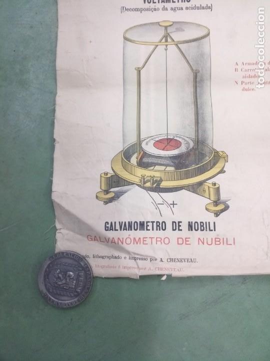 ANTIGUO MAPA ESCUELA EN TELA PILAS ELECTRICIDAD 115X75 (Coleccionismo - Varios)