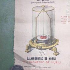 Coleccionismo: ANTIGUO MAPA ESCUELA EN TELA PILAS ELECTRICIDAD 115X75. Lote 196920132