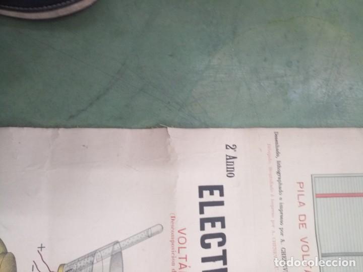 Coleccionismo: Antiguo mapa escuela en tela pilas electricidad 115x75 - Foto 3 - 196920132
