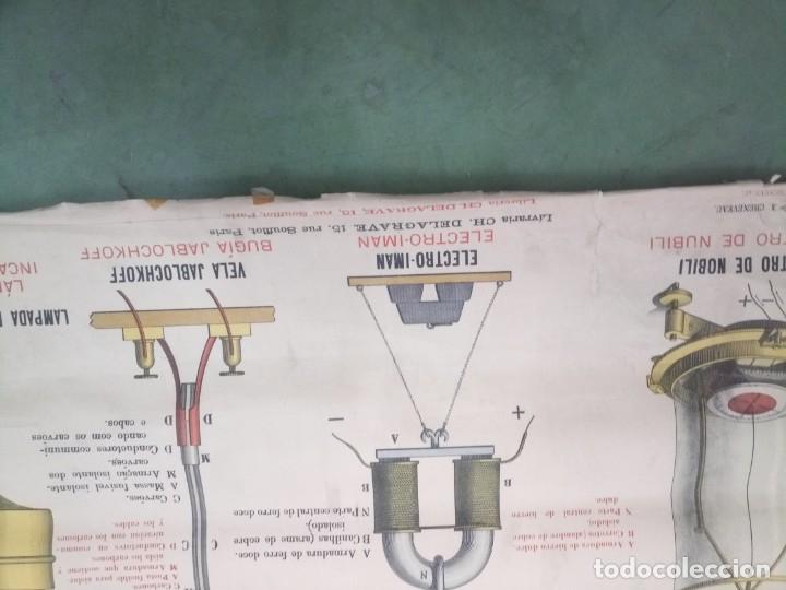 Coleccionismo: Antiguo mapa escuela en tela pilas electricidad 115x75 - Foto 4 - 196920132