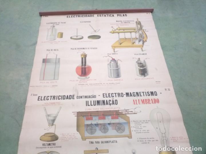Coleccionismo: Antiguo mapa escuela en tela pilas electricidad 115x75 - Foto 5 - 196920132