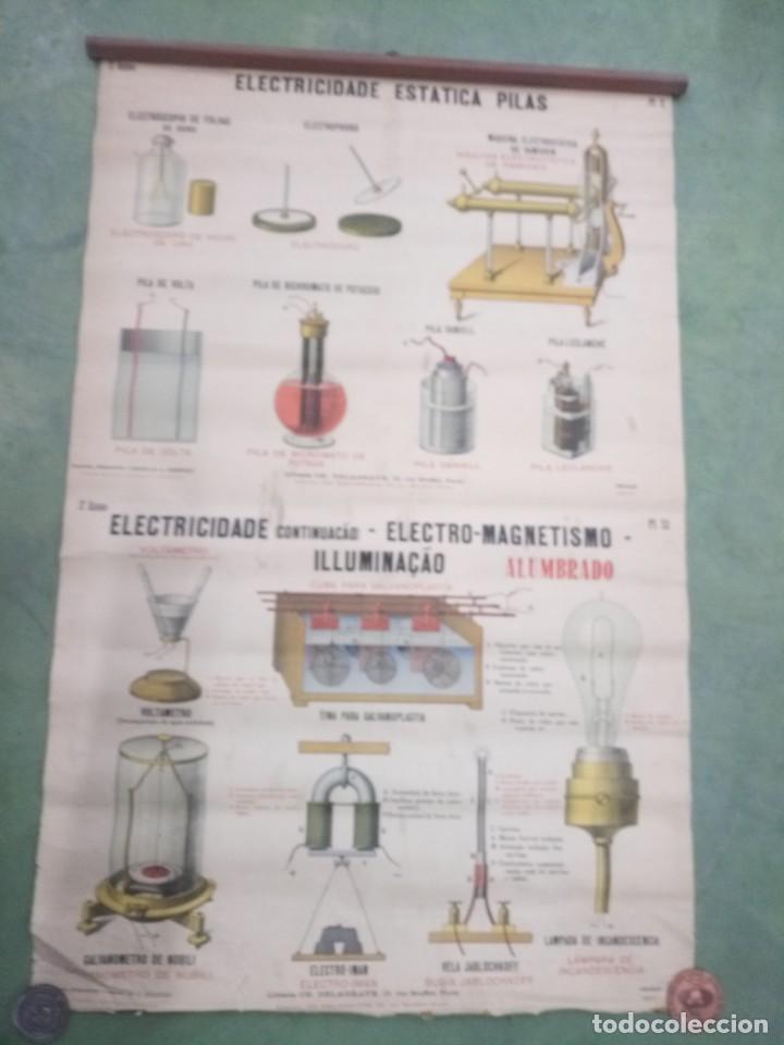 Coleccionismo: Antiguo mapa escuela en tela pilas electricidad 115x75 - Foto 6 - 196920132